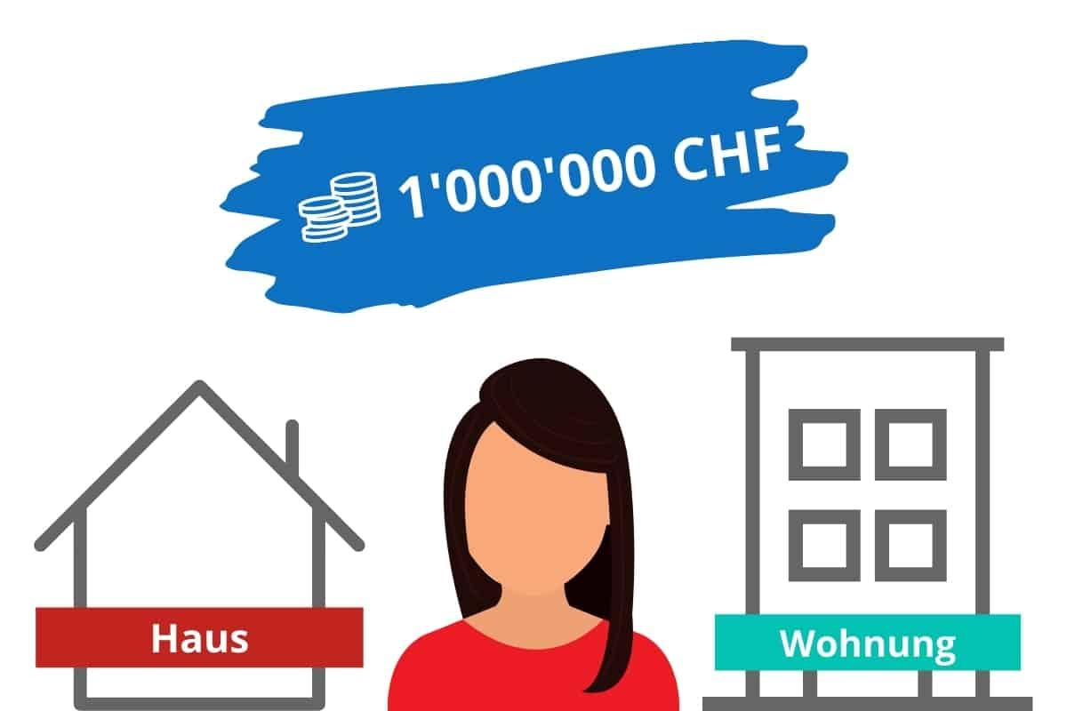 1000000 chf hypothek