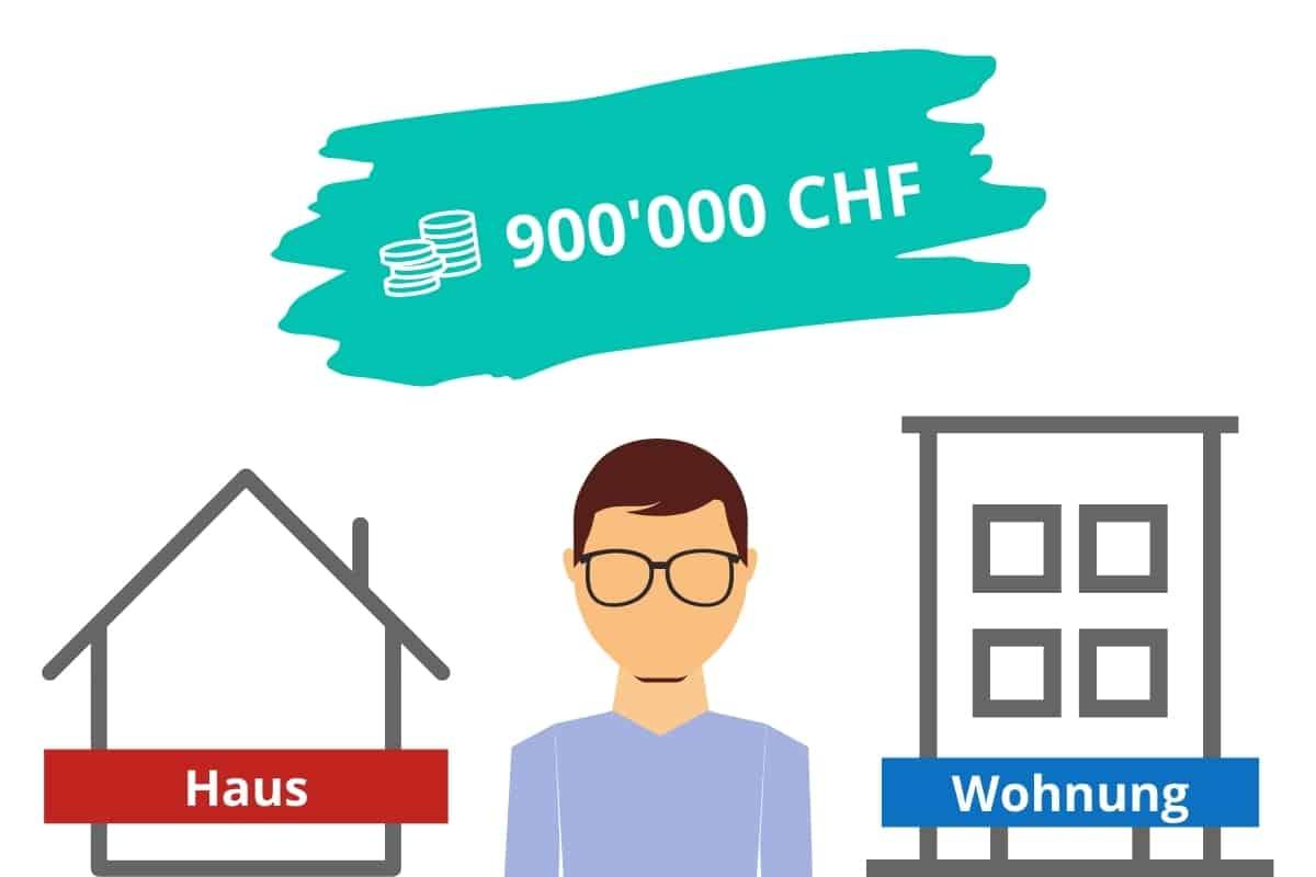 Hypothek 900000 chf